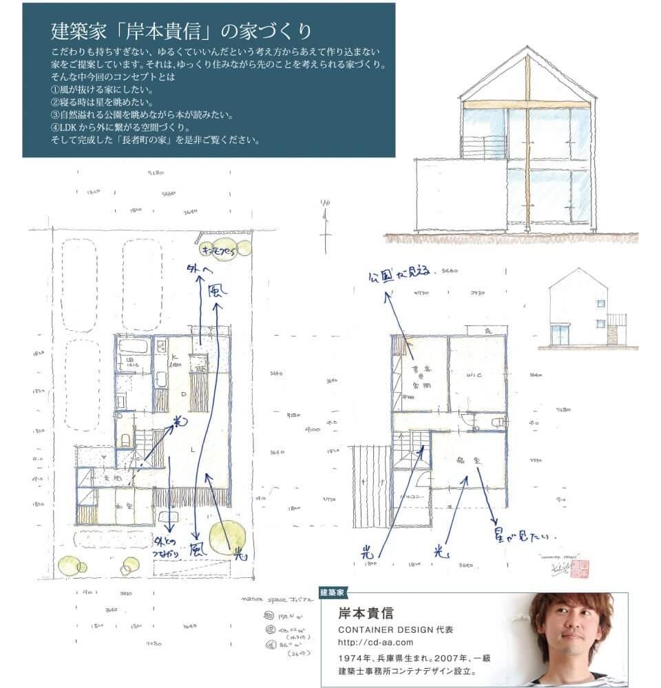 長者町の家間取りプラン解説|愛知県名古屋市|Natureスペース施工事例